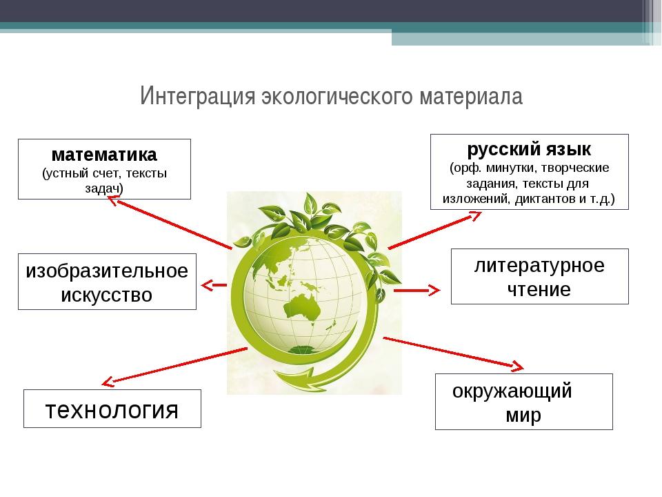 Интеграция экологического материала математика (устный счет, тексты задач) ру...