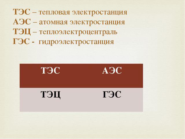 ТЭС – тепловая электростанция АЭС – атомная электростанция ТЭЦ – теплоэлектро...