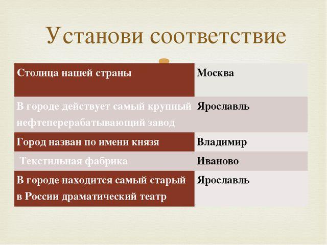 Установи соответствие Столица нашей страны Москва В городе действует самый кр...