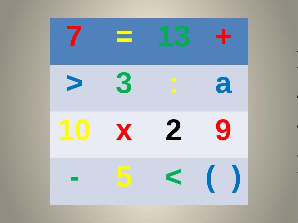 7 = 13 + > 3 : а 10 х 2 9 - 5 < ()