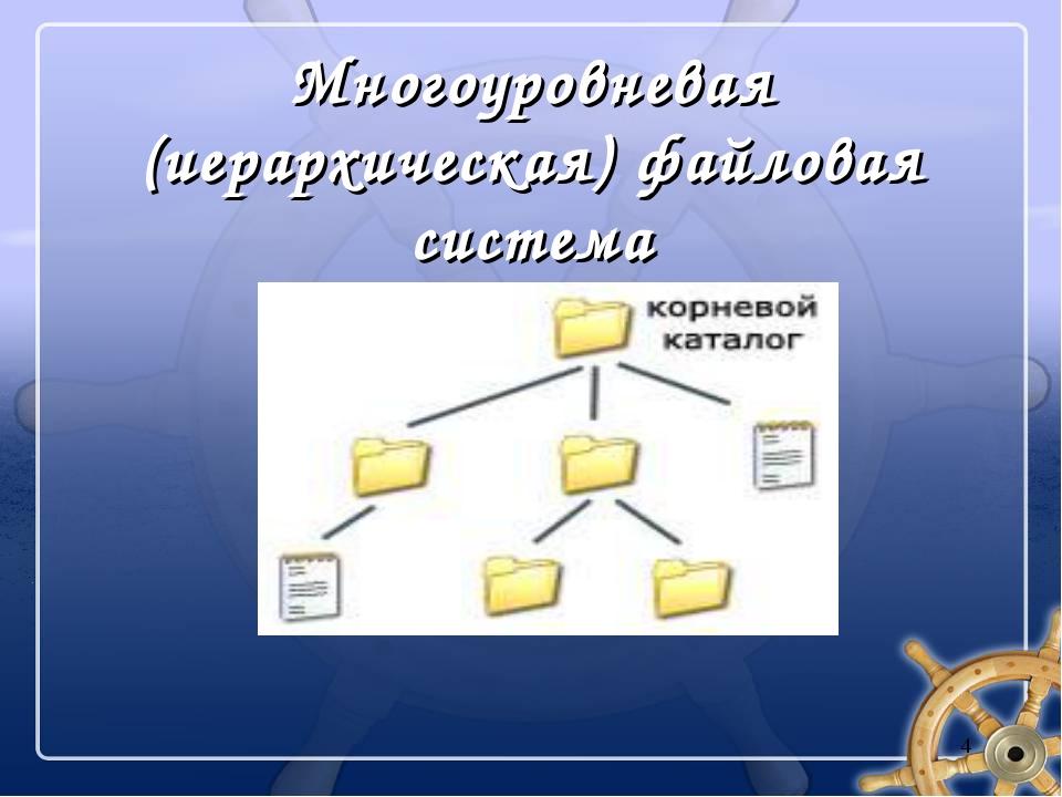 * Многоуровневая (иерархическая) файловая система