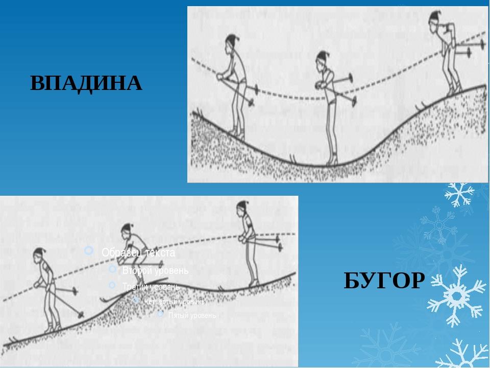 ВПАДИНА БУГОР