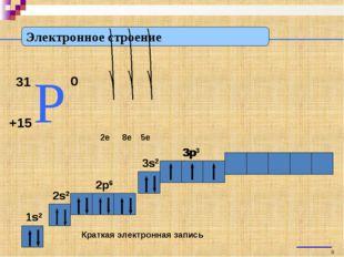 Электронное строение 31 Р +15 0 2e 8e 5e 1s2 2s2 2p6 3s2 3p Краткая электронн