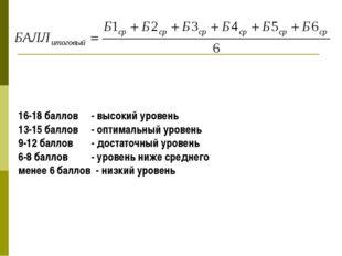 16-18 баллов - высокий уровень 13-15 баллов - оптимальный уровень 9-12 баллов
