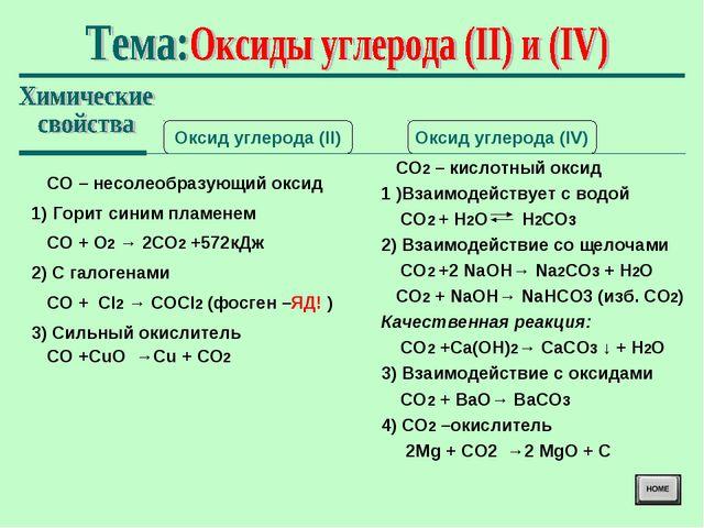 Оксид углерода (II) Оксид углерода (IV) СО – несолеобразующий оксид 1) Горит...