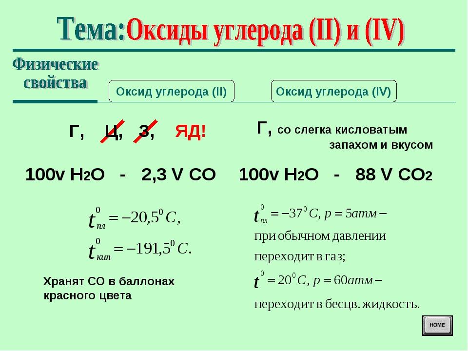 Оксид углерода (II) Оксид углерода (IV) Г, Ц, З, ЯД! Г, со слегка кисловатым...