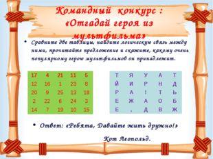 Командный конкурс : «Отгадай героя из мультфильма» Сравните две таблицы, найд