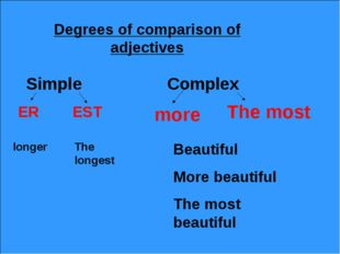 Degrees of comparison of adjectives Simple Complex ER EST longer The longest