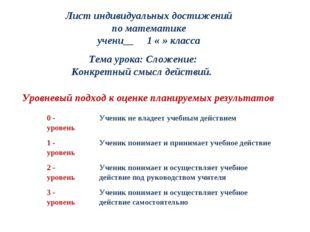 Лист индивидуальных достижений по математике учени__ 1 « » класса Тема урока: