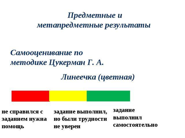 Предметные и метапредметные результаты Самооценивание по методике Цукерман Г....