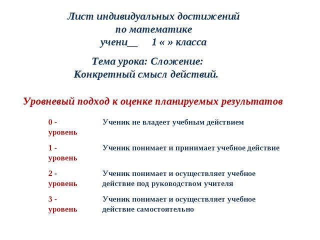 Лист индивидуальных достижений по математике учени__ 1 « » класса Тема урока:...