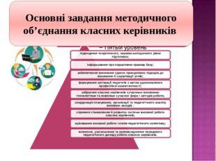 Основні завдання методичного об'єднання класних керівників