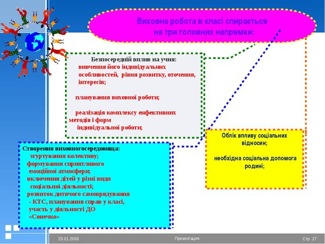 Виховна робота в класі спирається  на три головних напрямки: Безпосередній в...