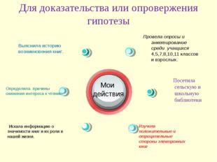 Для доказательства или опровержения гипотезы Изучила положительные и отрицате