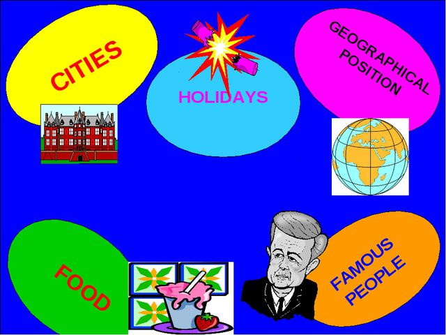 CITIES HOLIDAYS GEOGRAPHICAL POSITION FAMOUS PEOPLE FOOD