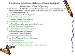 Былинные сюжеты, главным героем которых является Илья Муромец По данным С.А.