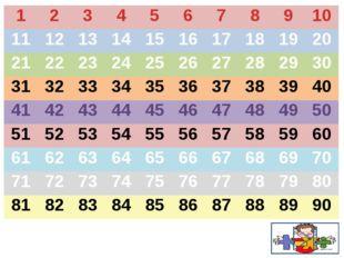 квадрат 3