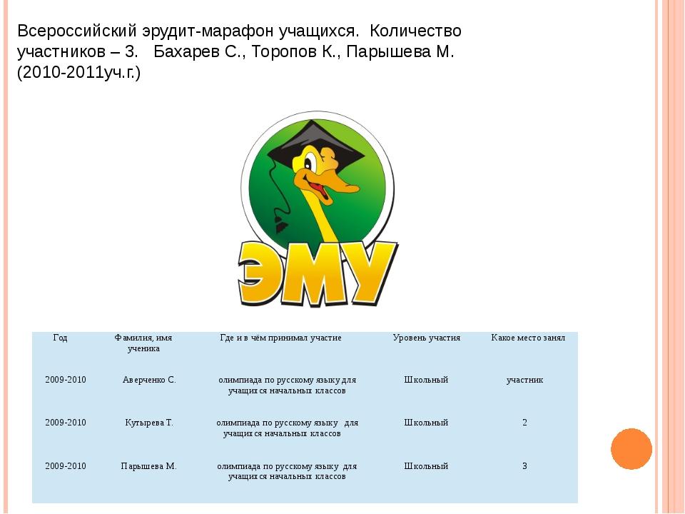 Всероссийский эрудит-марафон учащихся. Количество участников – 3. Бахарев С.,...