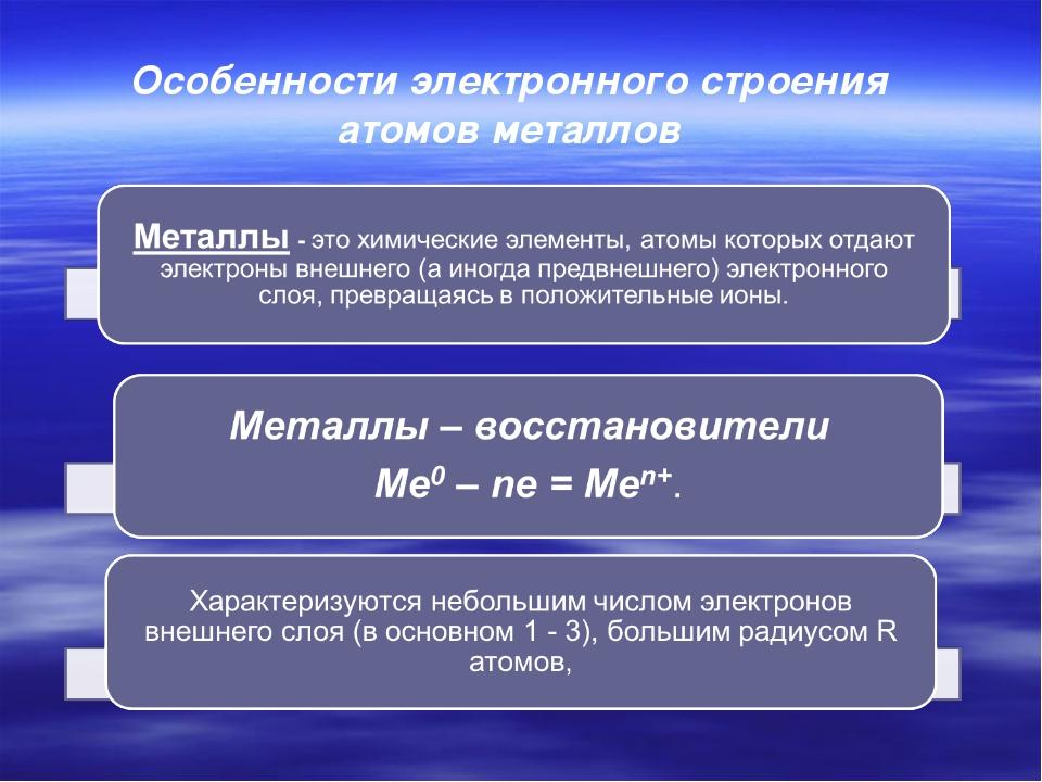 Особенности электронного строения атомов металлов