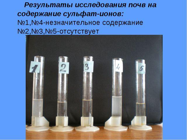 Результаты исследования почв на содержание сульфат-ионов: №1,№4-незначительн...