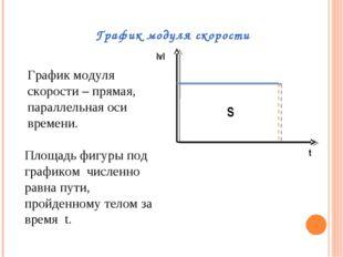 График модуля скорости |v| t S График модуля скорости – прямая, параллельная