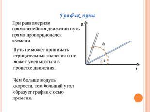 График пути S t a b При равномерном прямолинейном движении путь прямо пропорц