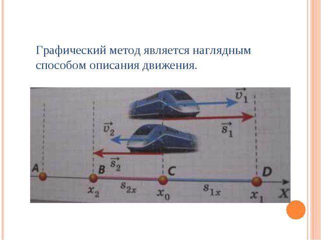 Графический метод является наглядным способом описания движения.