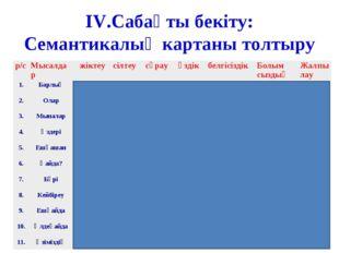 ІV.Сабақты бекіту: Семантикалық картаны толтыру р/сМысалдаржіктеу сілтеу