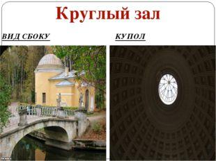 ВИД СБОКУ КУПОЛ Круглый зал