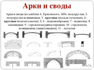 Арки и своды (из альбома А. Красовского, 1854. полукруглая; 2- полукруглая во