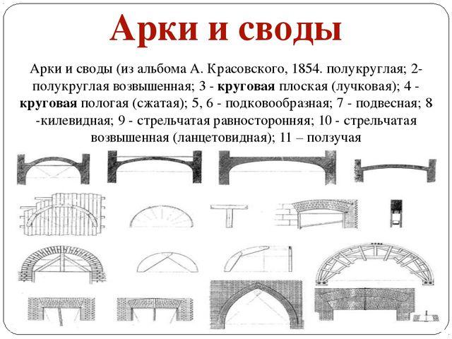Арки и своды (из альбома А. Красовского, 1854. полукруглая; 2- полукруглая во...