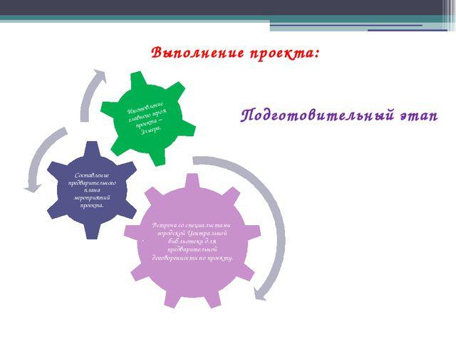 Выполнение проекта: Подготовительный этап