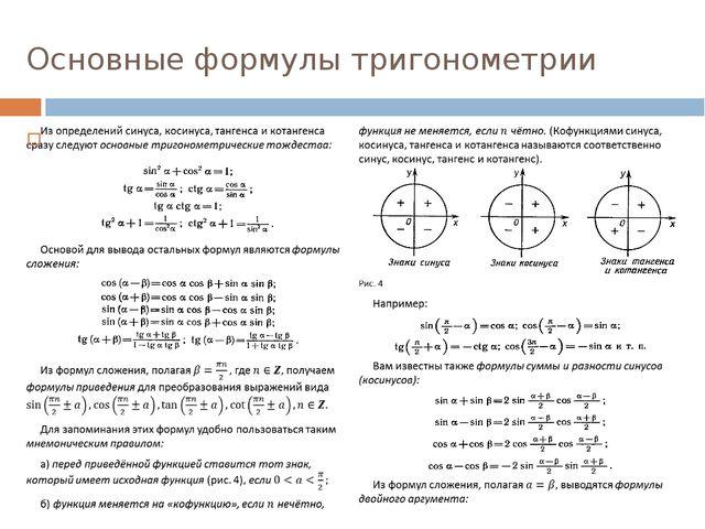 прямые таблица обратные и формулы шпаргалка тригонометрические