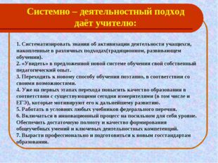 1. Систематизировать знания об активизации деятельности учащихся, накопленны
