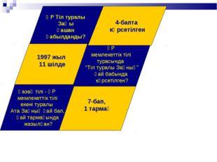 ҚР Тіл туралы Заңы қашан қабылданды? Қазақ тілі - ҚР мемлекеттік тілі екені т