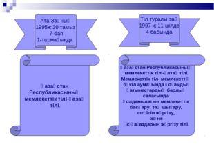 Ата Заңның 1995ж 30 тамыз 7-бап 1-тармағында Тіл туралы заң 1997 ж 11 шілде 4