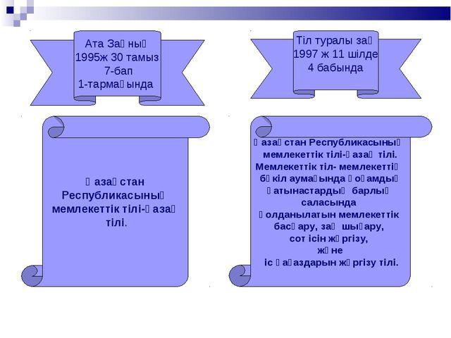 Ата Заңның 1995ж 30 тамыз 7-бап 1-тармағында Тіл туралы заң 1997 ж 11 шілде 4...