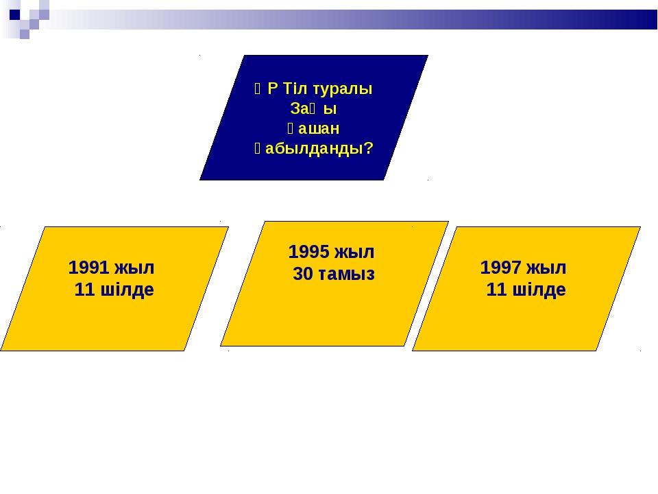 ҚР Тіл туралы Заңы қашан қабылданды? 1995 жыл 30 тамыз 1991 жыл 11 шілде 1997...