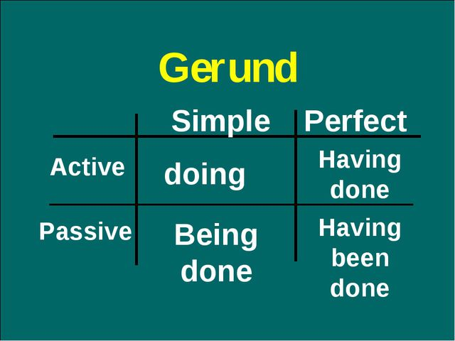 Gerund Perfect Simple Active Passive doing Having done Being done Having been...