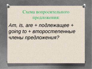 Схема вопросительного предложения: Am, is, are + подлежащее + going to + втор