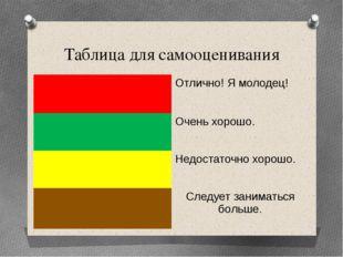 Таблица для самооценивания Отлично! Я молодец! Очень хорошо. Недостаточно хор