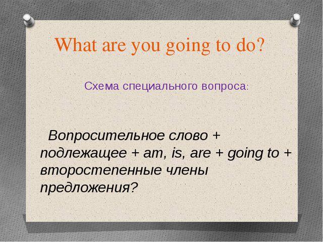 What are you going to do? Схема специального вопроса: Вопросительное слово +...