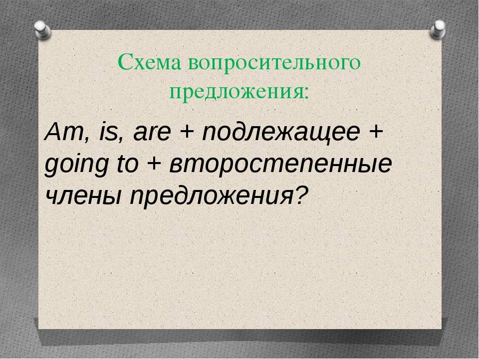 Схема вопросительного предложения: Am, is, are + подлежащее + going to + втор...