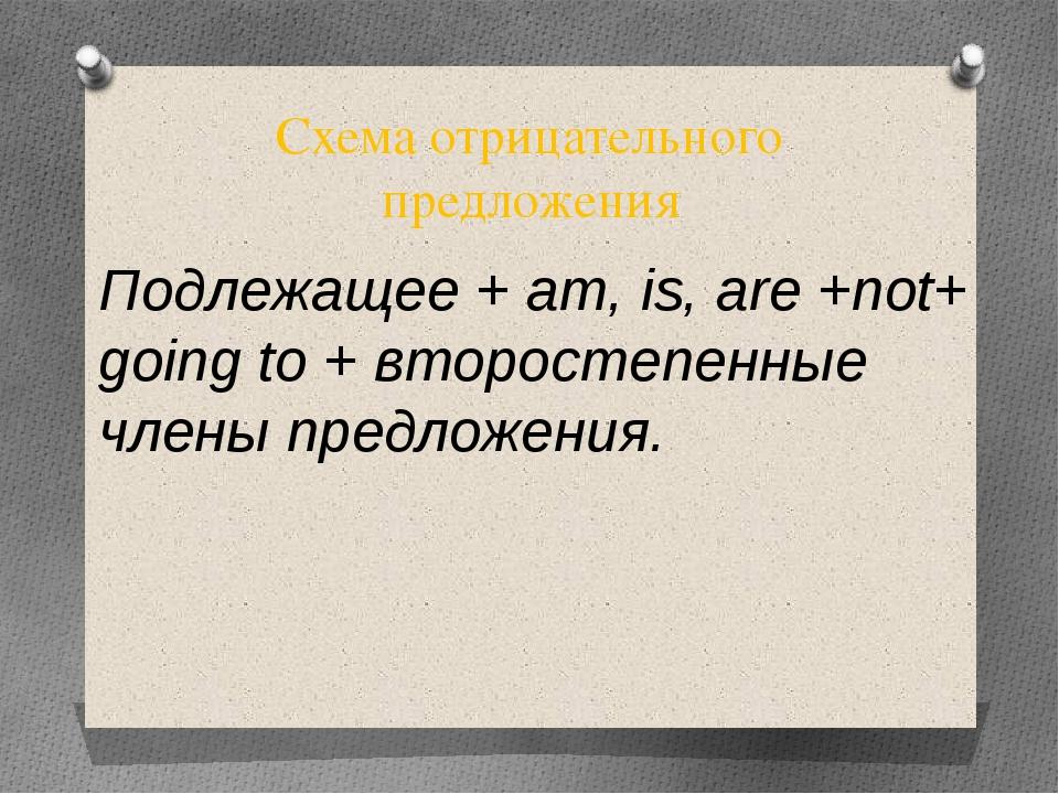 Схема отрицательного предложения Подлежащее + am, is, are +not+ going to + вт...