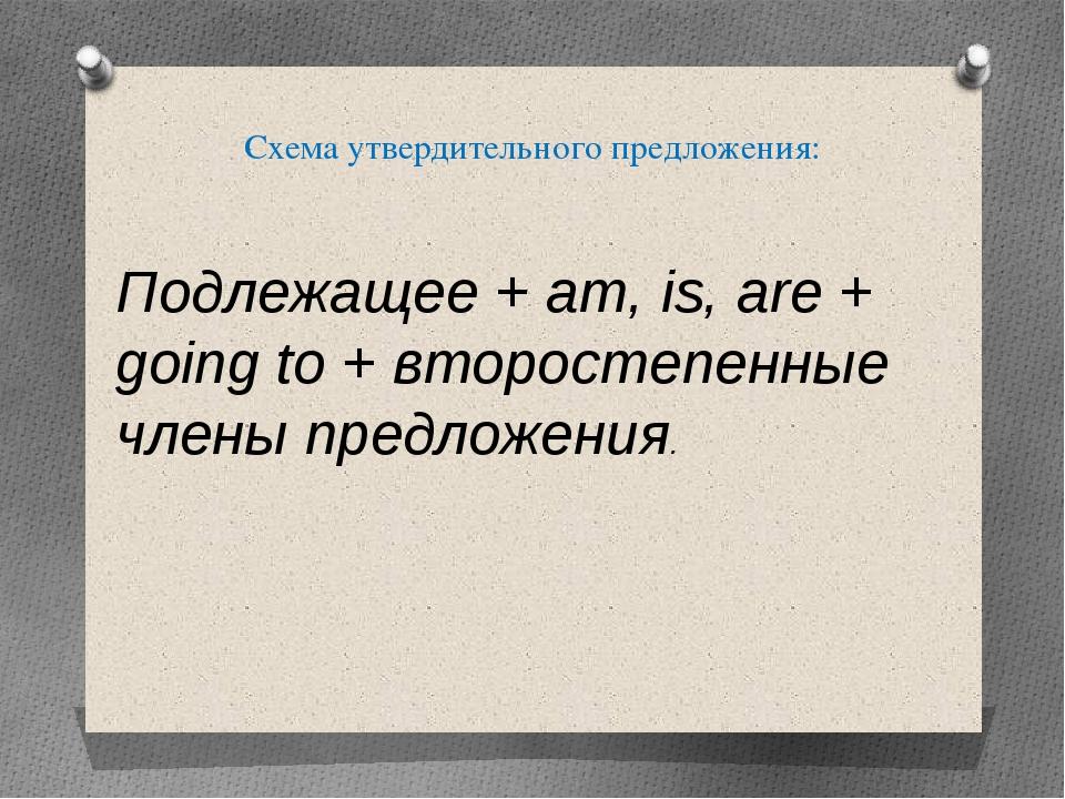 Схема утвердительного предложения: Подлежащее + am, is, are + going to + втор...