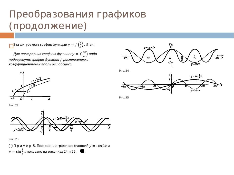 Преобразования графиков (продолжение)