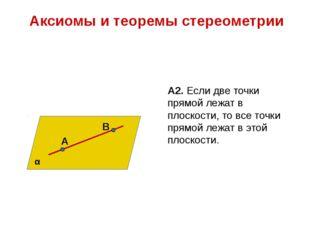 Аксиомы и теоремы стереометрии А2. Если две точки прямой лежат в плоскости,