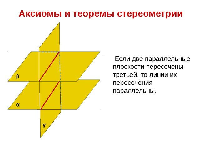 Аксиомы и теоремы стереометрии Если две параллельные плоскости пересечены тр...