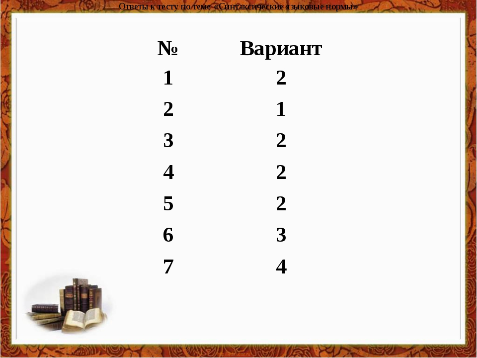 Ответы к тесту по теме «Синтаксические языковые нормы» №Вариант 12 21 32...