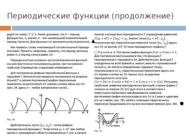 Периодические функции (продолжение)